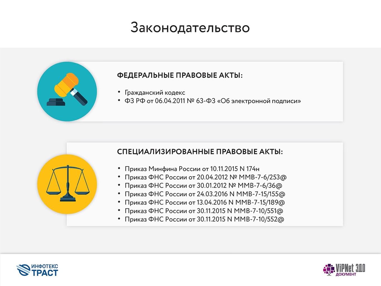 Электронная отчетность инфотекс траст регистрация ккм ип какие нужны документы